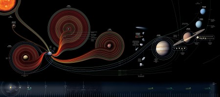 SpaceInfoGraphic