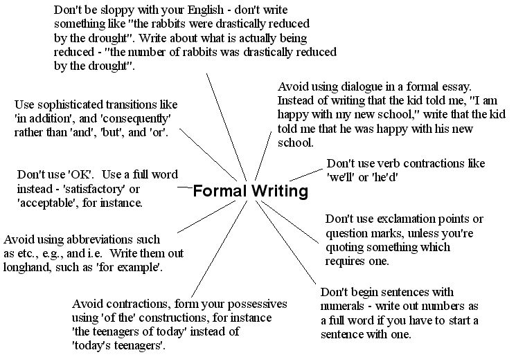 casual vs academic writing Using english for academic purposes:  features of academic writing exercises features of academic writing spoken/written differences introduction 1.